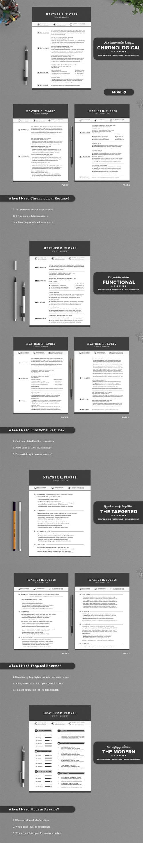 Creativemarket - All in One Timeless Resume CV Pack 184037