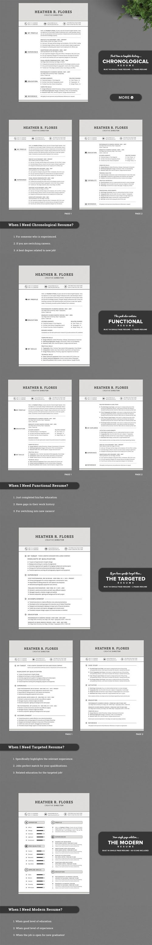 Creativemarket - 21 Pieces Timeless Resume CV Pack 190290