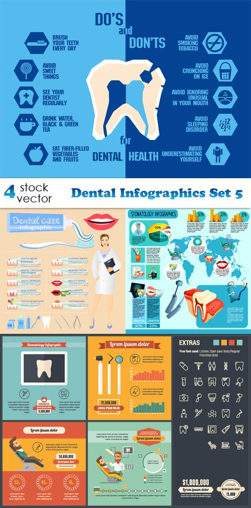 Vectors - Dental Infographics Set 5