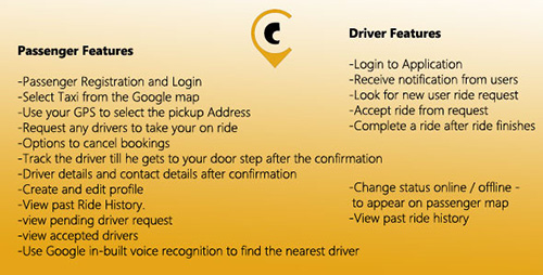 CodeCanyon - Android Taxi Booking Complete Solution v1.0 - 12469117