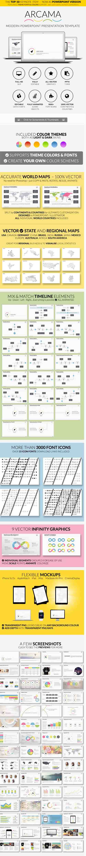 Arcama - Powerpoint Presentation Template 11062606