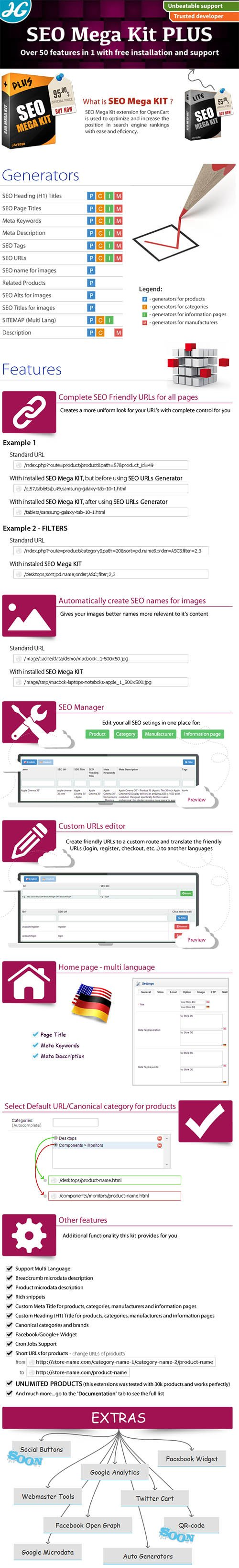 SEO Mega Kit PLUS v2.0.2.6.2 - Complete SEO Friendly URLs - OVER 50 IN 1!