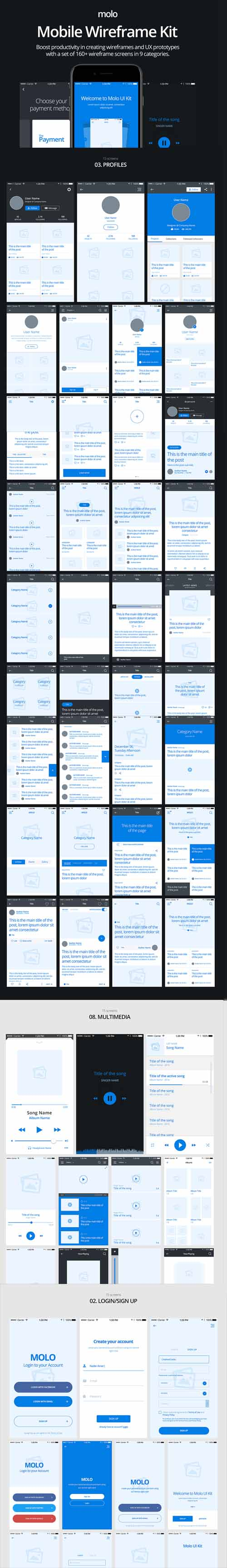 Molo Mobile Wireframe Kit