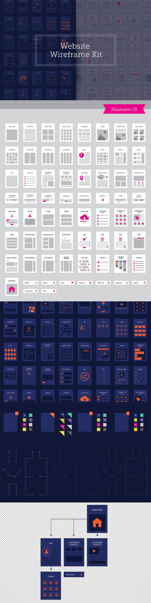 Website Wireframe Kit 1332307