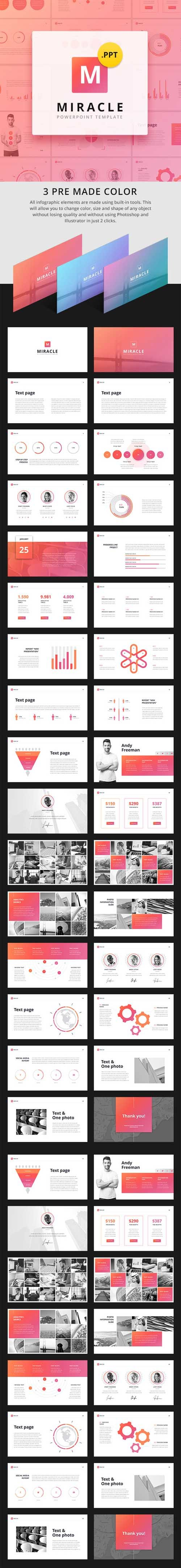 Miracle Modern PowerPoint Template 19683521