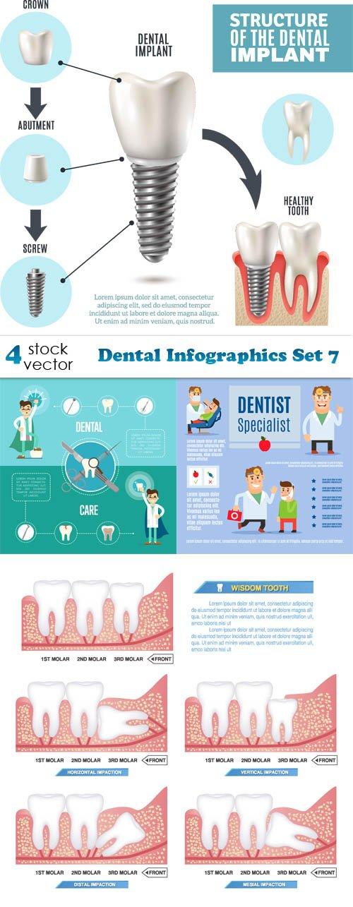 Vectors - Dental Infographics Set 7