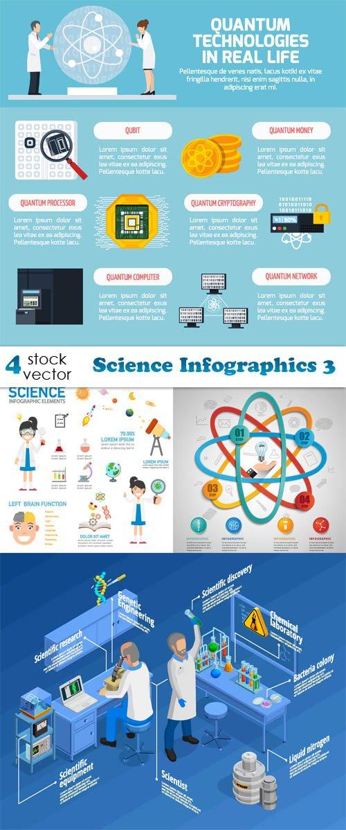 Vectors - Science Infographics 3