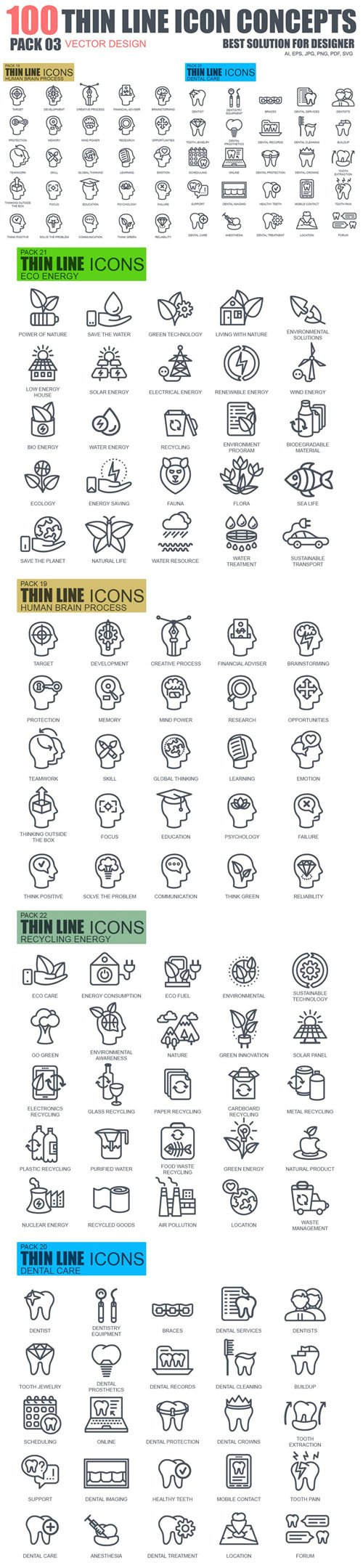 100 Thin Line Icons Concepts