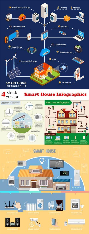 Vectors - Smart House Infographics