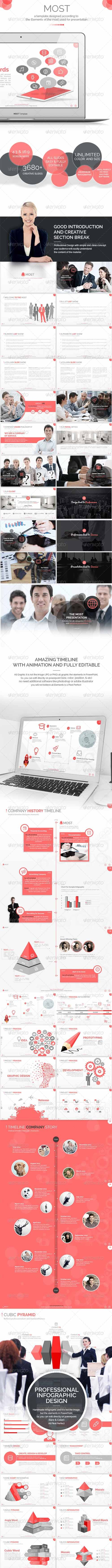 GR - Most - The Most PowerPoint Template 8197738