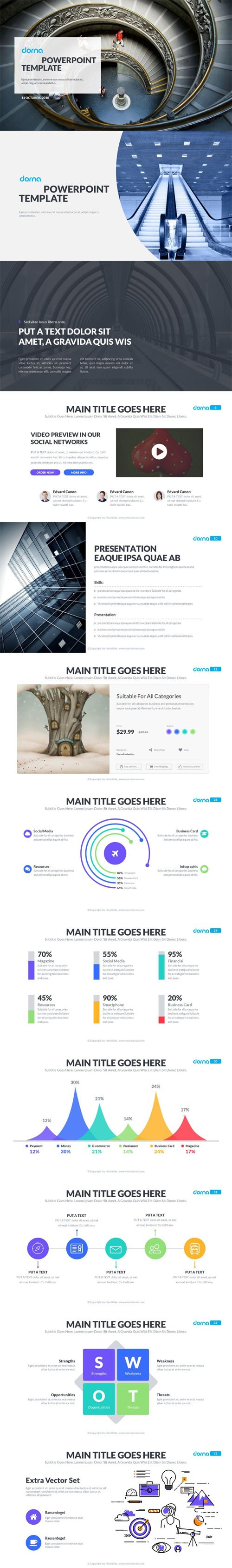 Dorna PowerPoint Presentation Template [152 Slides]