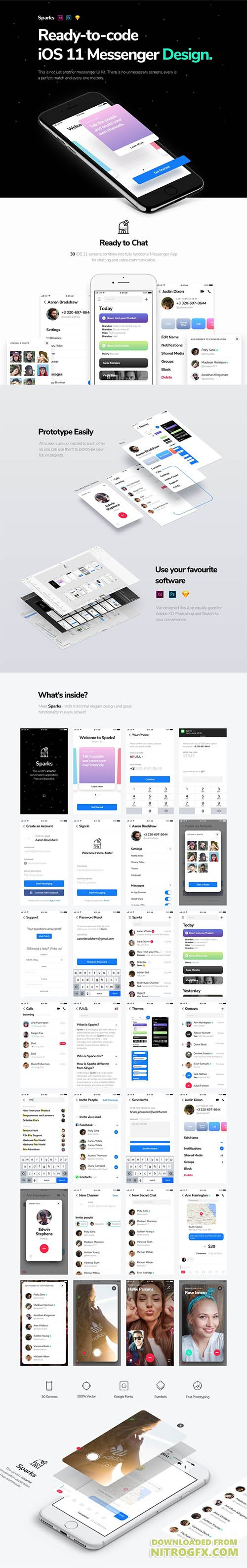 Sparks iOS 11 UI Kit - iOS 11 Messaging app kit designed for Photoshop, Sketch & XD