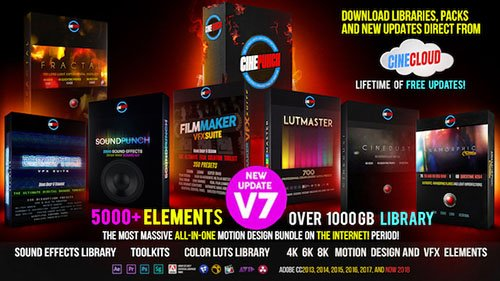 CINEPUNCH Video Creator Bundle - After Effects Presets (Videohive)