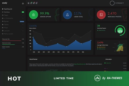 Wody - Web App Bootstrap Admin Template
