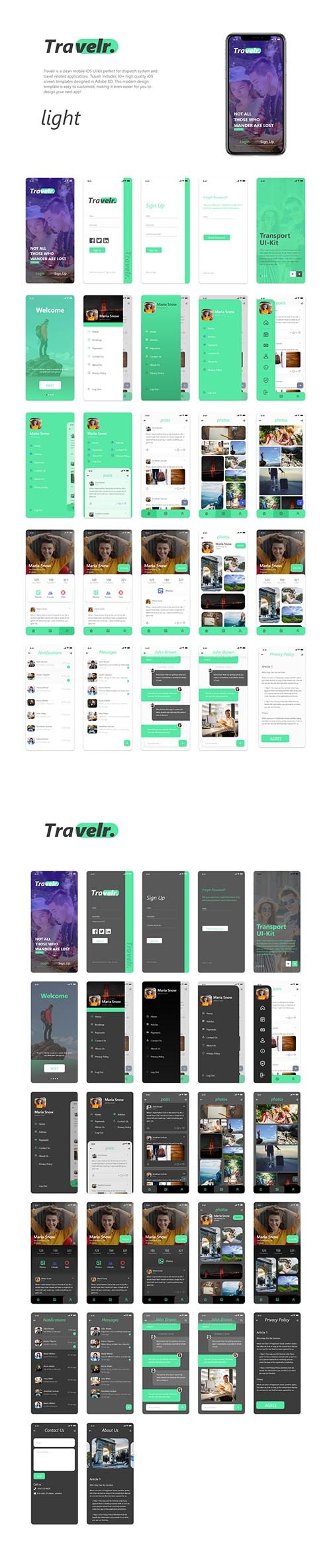 Travelr App UI Kit