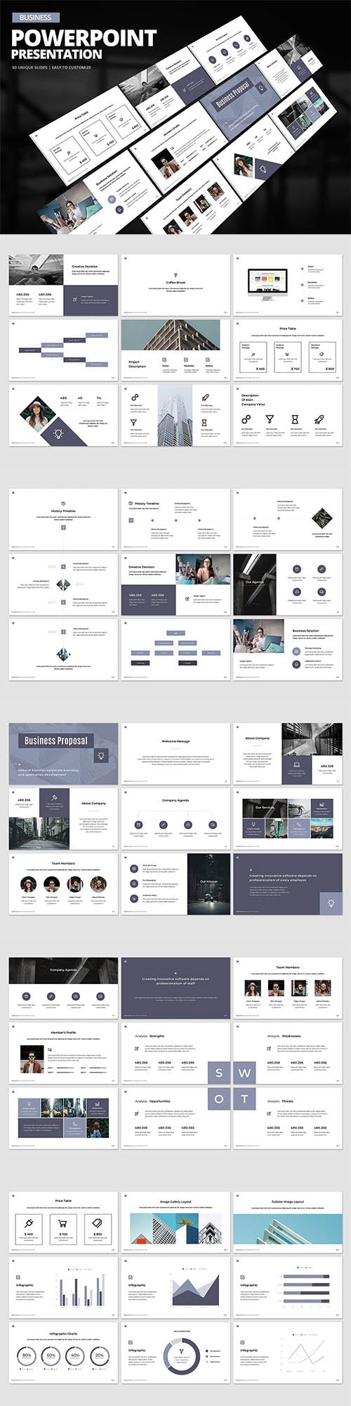 Business Powerpoint Presentation PPT