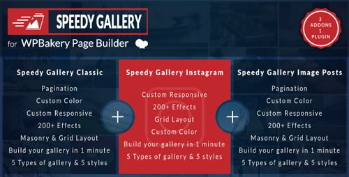 CodeCanyon - Speedy Gallery Addons for WPBakery Page Builder v1.0 (formerly Visual Composer) - 22111002