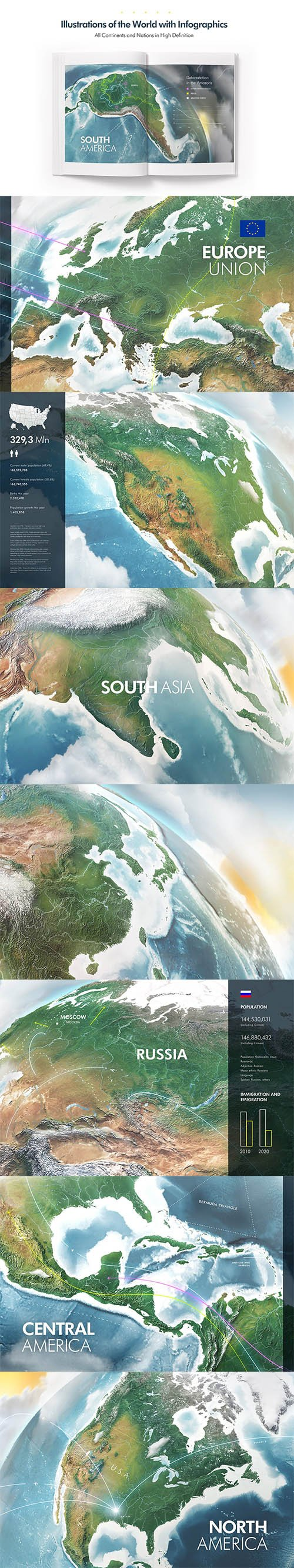 3D Illustrations of the Earth World Infographics