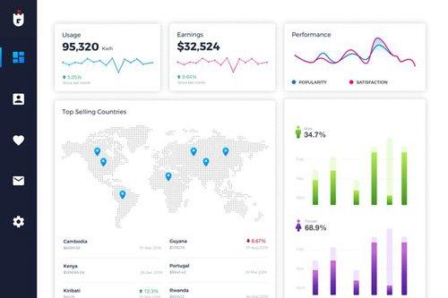 Analytics Admin Dashboard