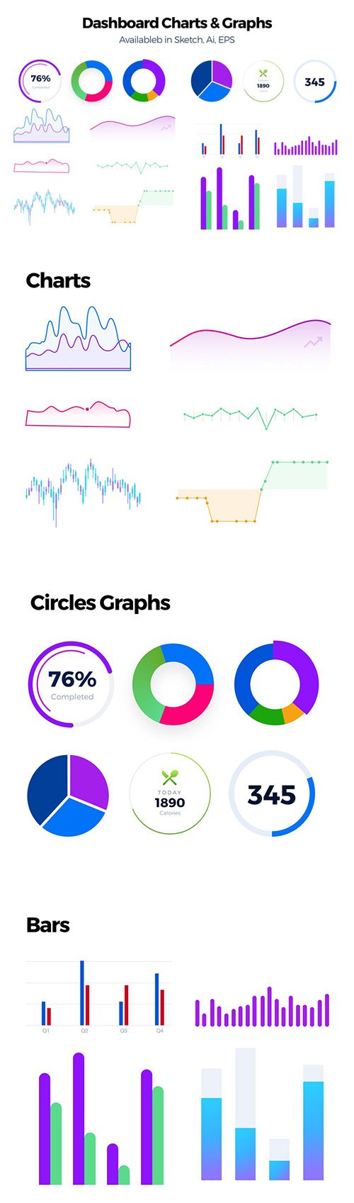 Dashboards Charts and Graphs
