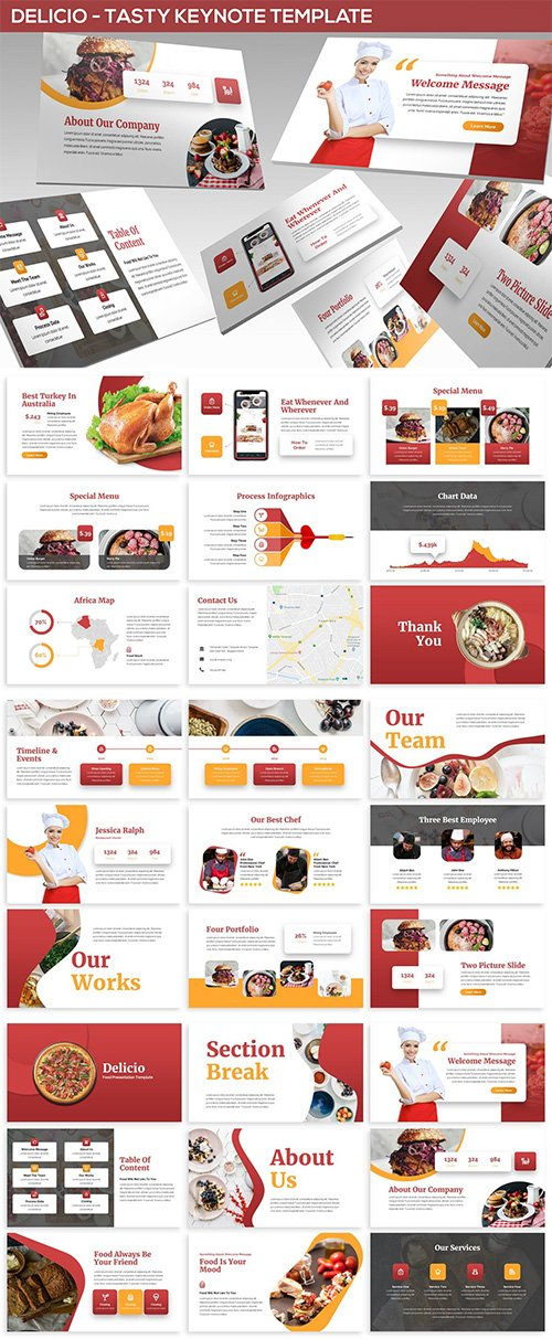 Delicio - Tasty Keynote Template