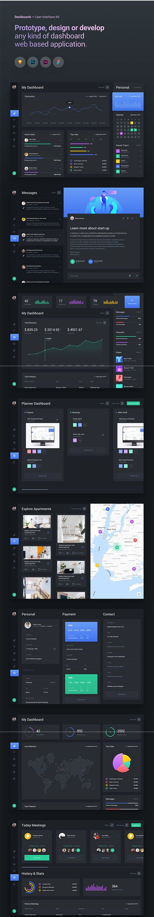 Web Dashboard & Statistics UI Kit