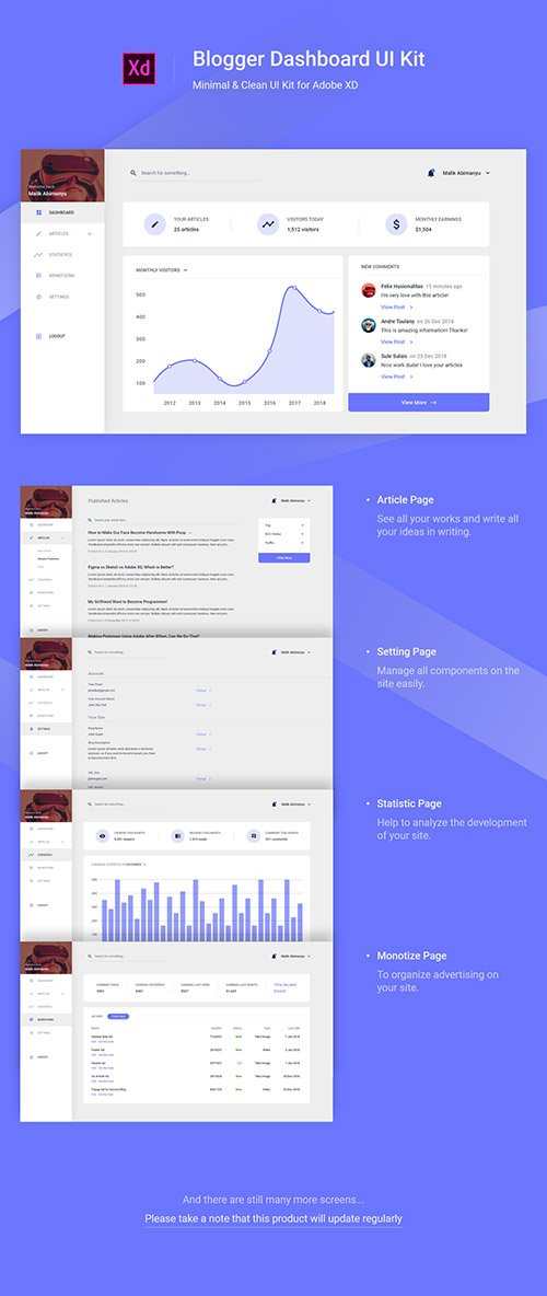 Blogger Dashboard UI Kit