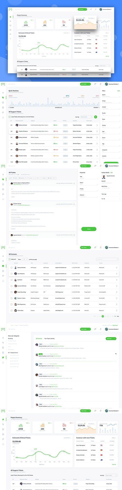Maxamis - Support Tickets Admin Dashboard UI Kit