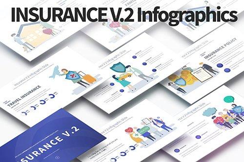 Insurance V.2 - PowerPoint Infographics Slides