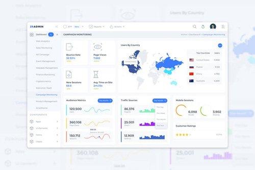 Campaign Monitoring Admin Dashboard UI - FD