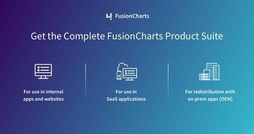 FusionCharts Suite XT v3.13.1 - JavaScript Charts for Web & Mobile Dashboards