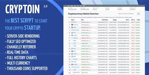 CodeCanyon - Cryptoin v1.1.0 - Live Price, Market Capitalization, Volume and more ... - 21922787
