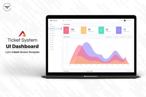 Ticket System Admin Dashboard UI Kit