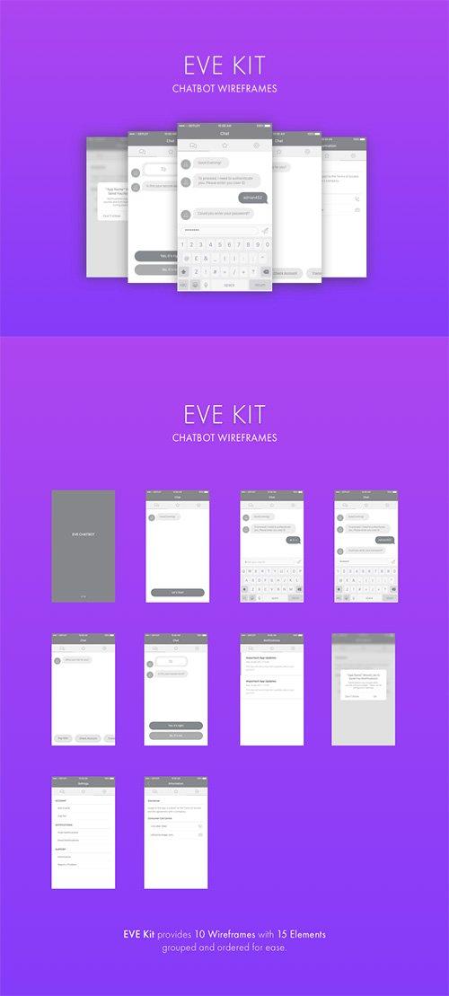 EVE KIT - Chatbot Wireframes