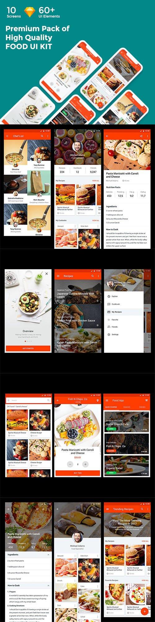 High Quality Food UI Kit