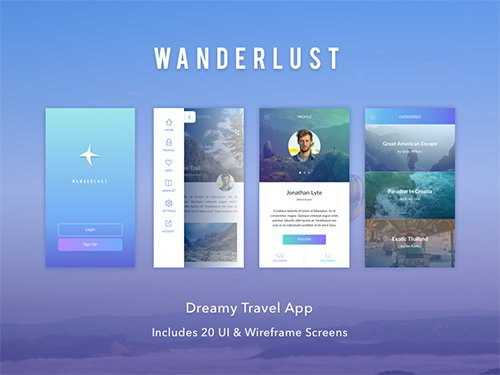 Wanderlust - Travel UI Kit