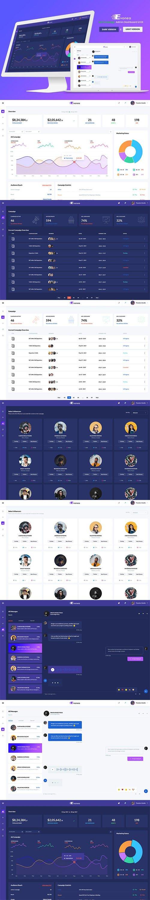 Evonea - Ad Campaign Admin Dashboard UI Kit