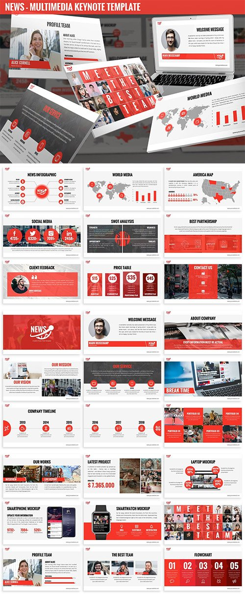 News - Multimedia Keynote Template