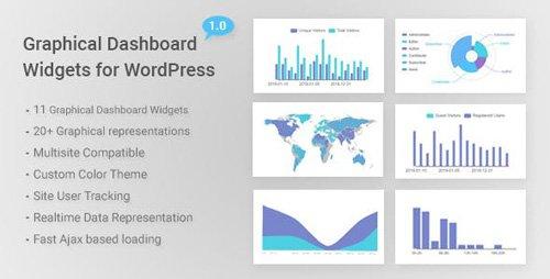CodeCanyon - Graphical Dashboard Widgets for WordPress v1.0 - 23147652