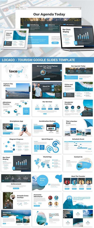Locago - Tourism Google Slides Template