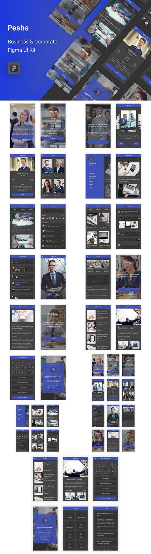 Pesha - Business & Corporate Figma UI Kit