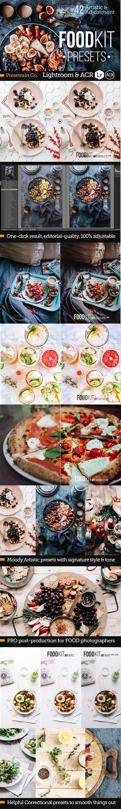 FoodKit - Food Presets for Lightroom & ACR