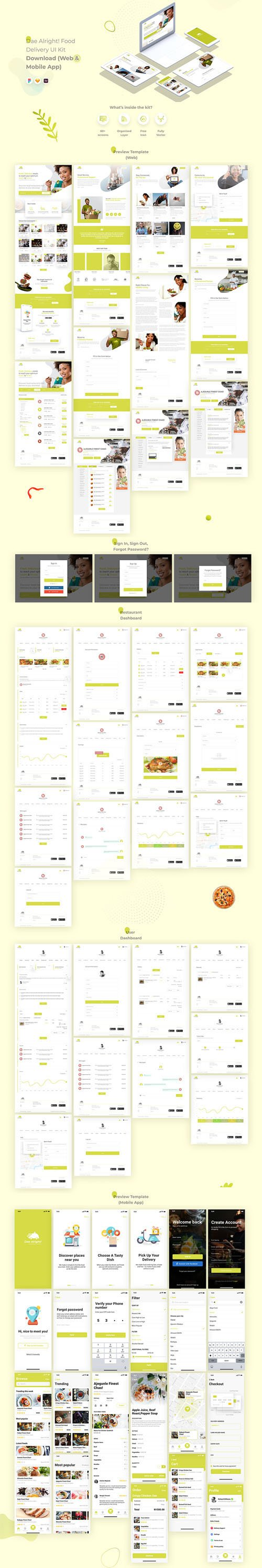 Food Delivery UI Kit (Web & Mobile App)