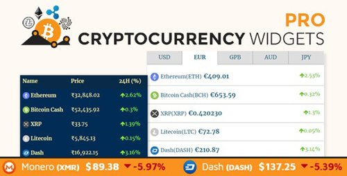 CodeCanyon - Cryptocurrency Widgets Pro v2.3.2 - WordPress Crypto Plugin - 21269050