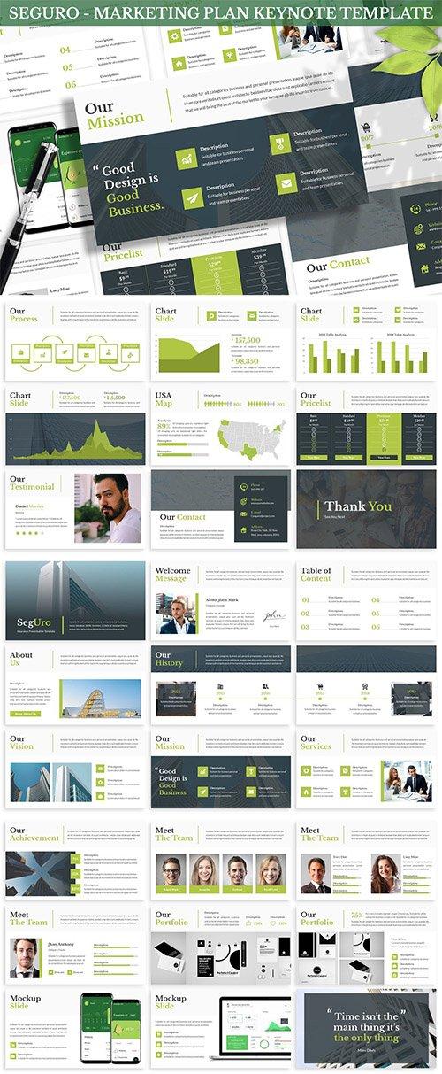 Seguro - Marketing Plan Keynote Template