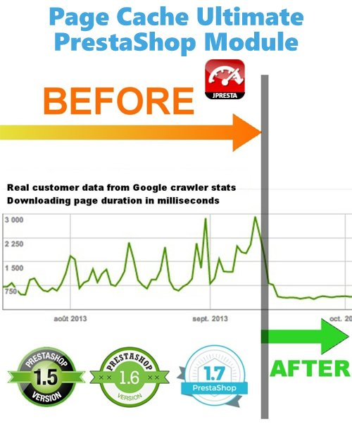 Page Cache Ultimate v5.1.18 - PrestaShop Module