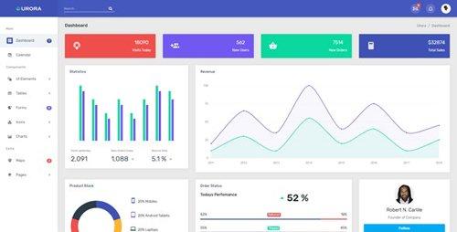 ThemeForest - Urora v1.0 - Material Design Admin Dashboard Template - 21926223