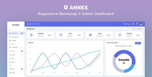 ThemeForest - Annex v1.3 - Admin Dashboard Template - 21444595
