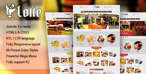 ThemeForest - Lotte v3.9.6 - Responsive Joomla Template - 3988777