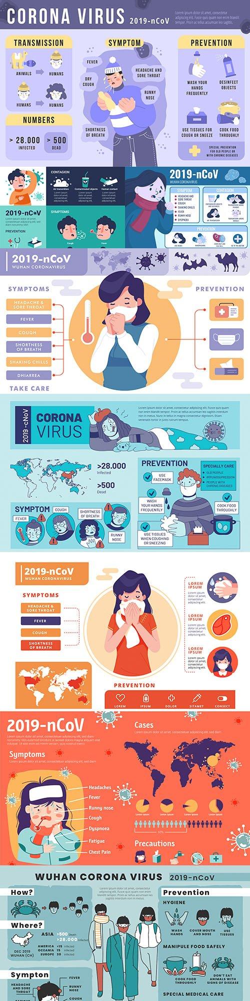 Coronavirus 2019 symptoms and infographic infection